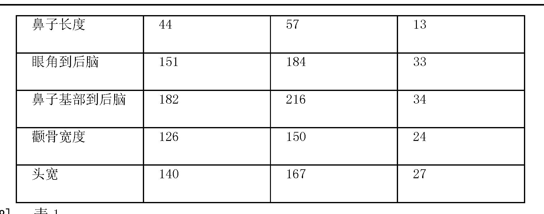 Figure CN102573976AD00051