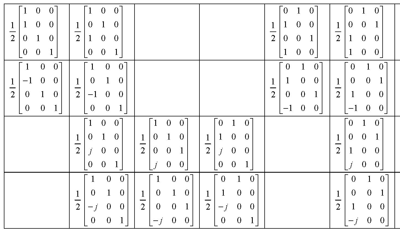 Figure 112010009825391-pat01243
