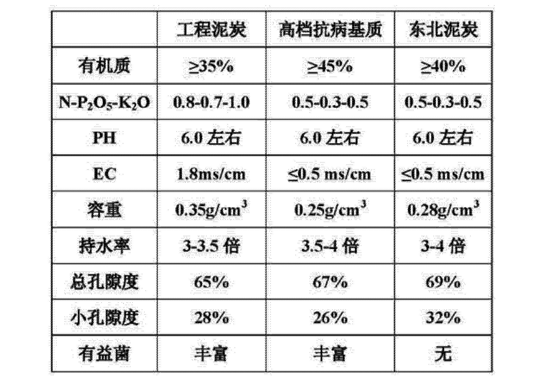 Figure CN102173550AD00071