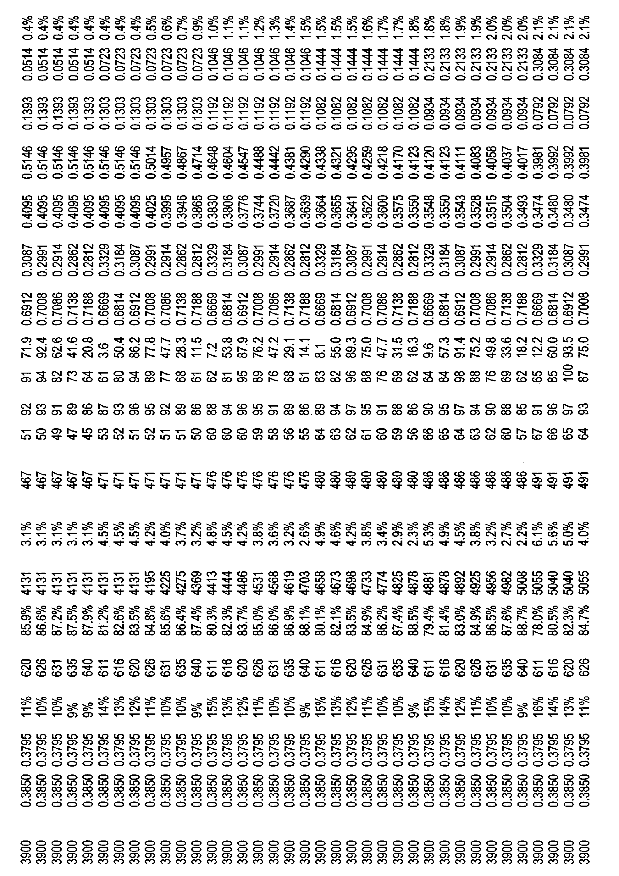 Figure CN101821544BD00931