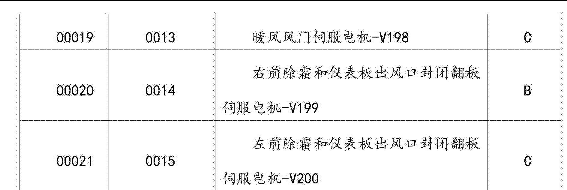 Figure CN105046088AD00141