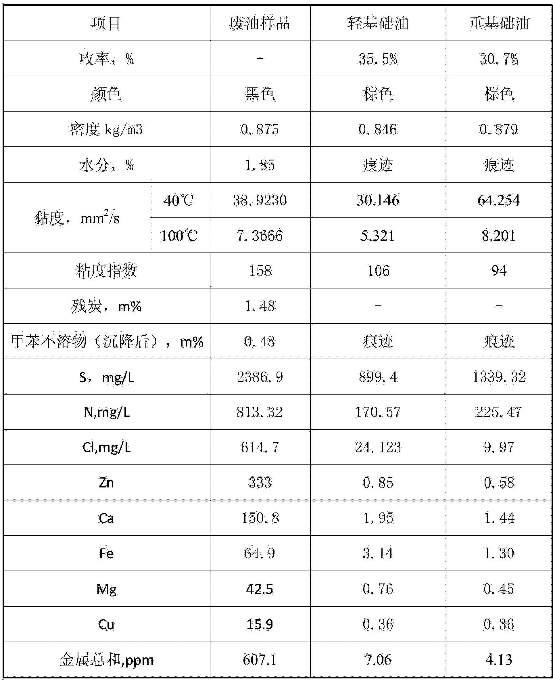 Figure CN104099171AD00101