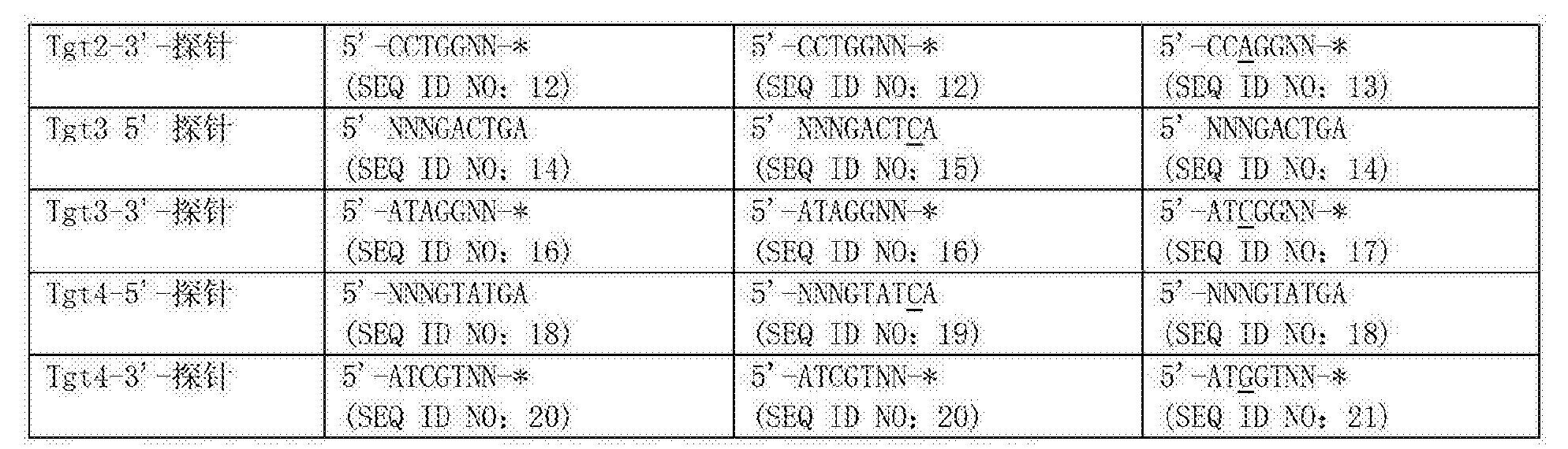Figure CN103289893BD00371