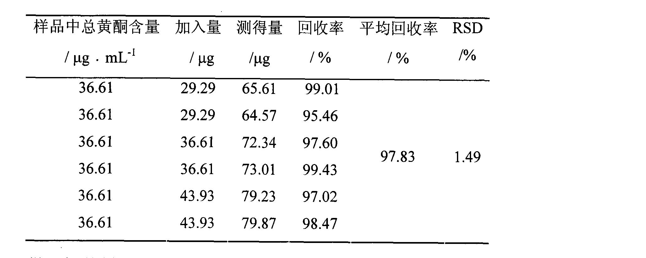 Figure CN103141831AD00093