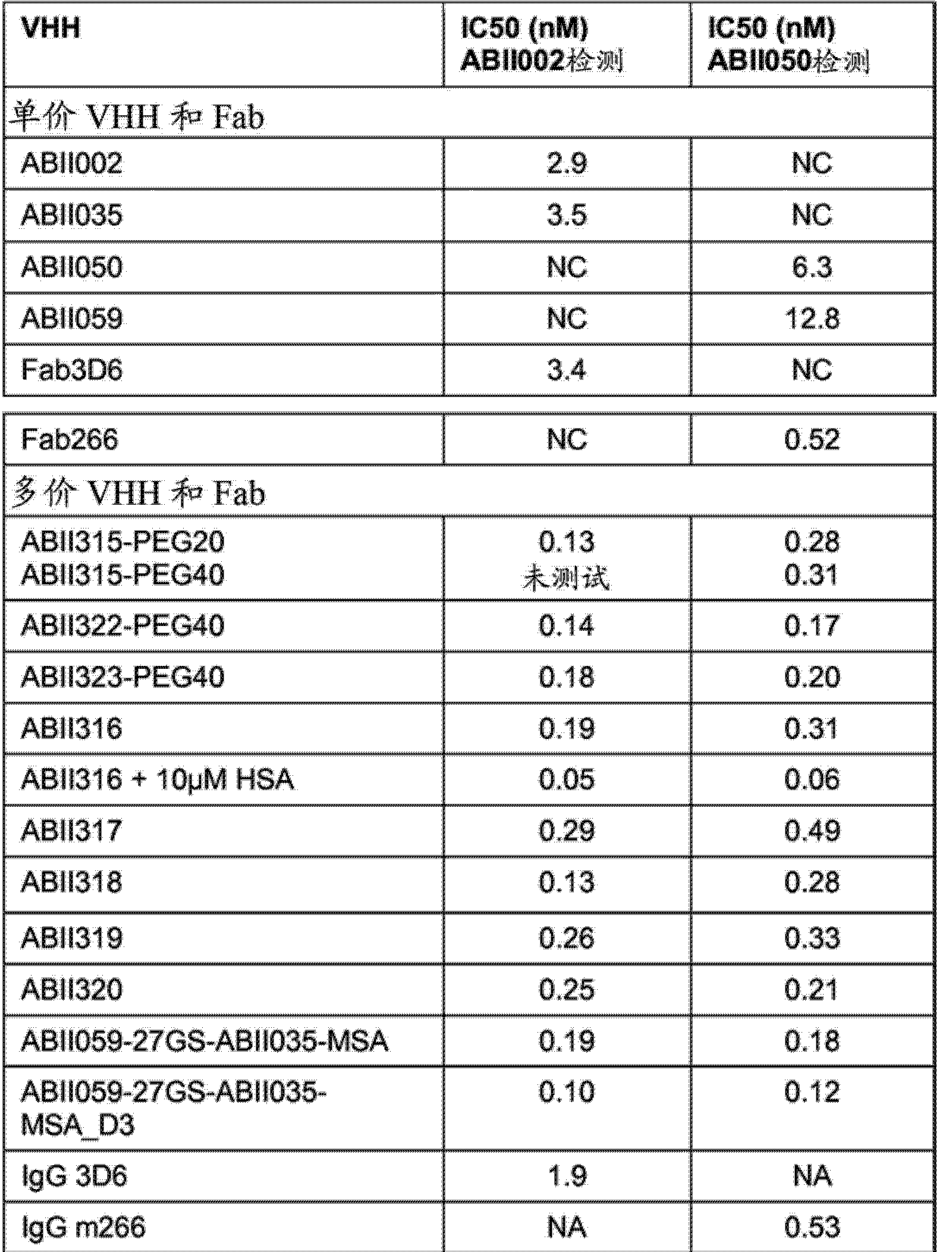 Figure CN102781962BD00701