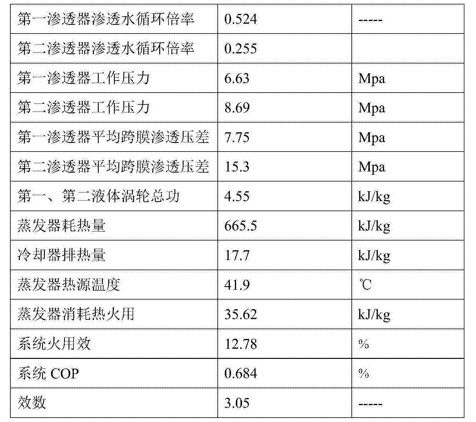 Figure CN106368884AD00081
