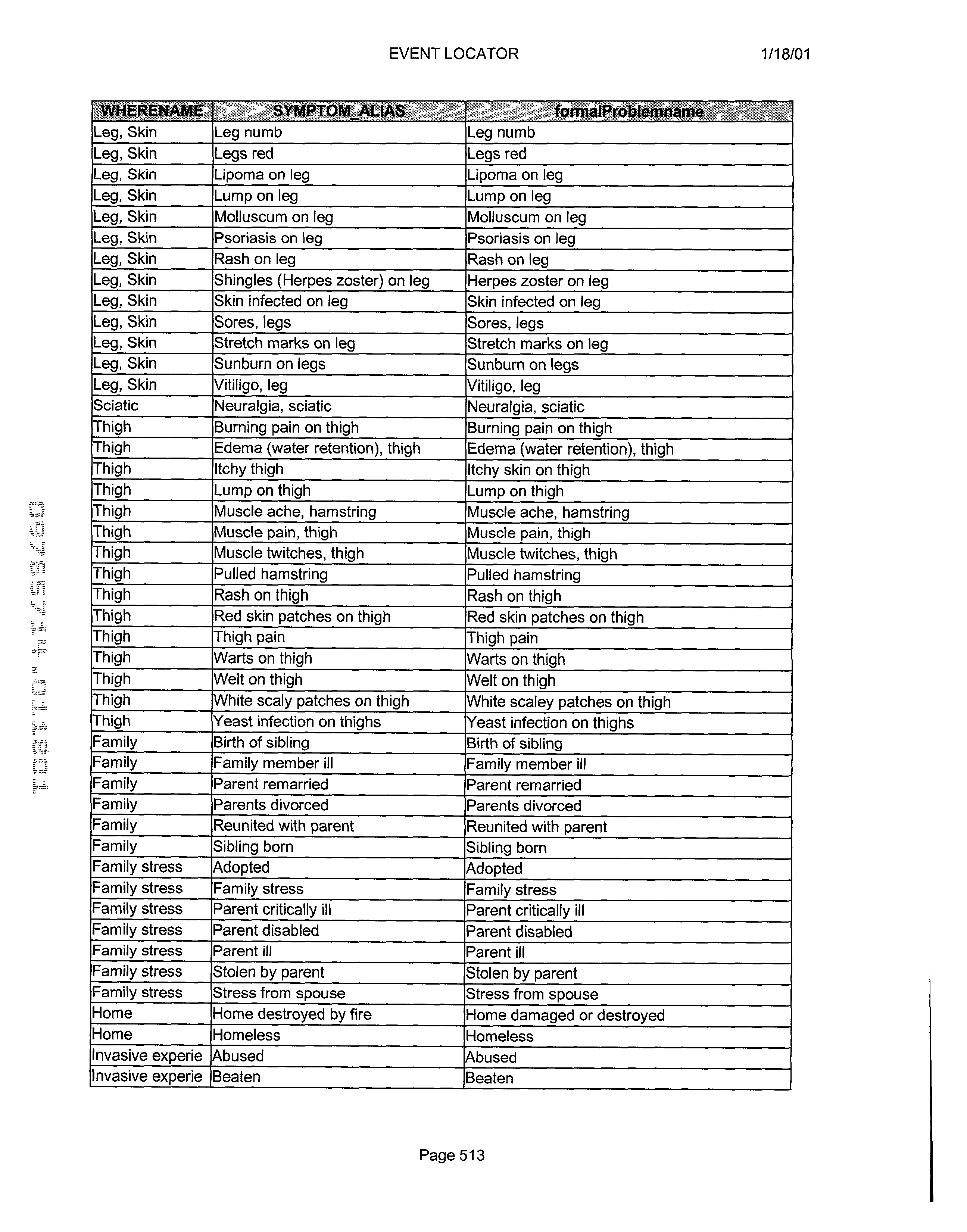 Figure US20030061072A1-20030327-P00514