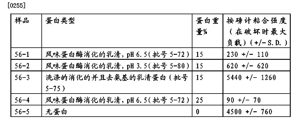 Figure CN102439056BD00431