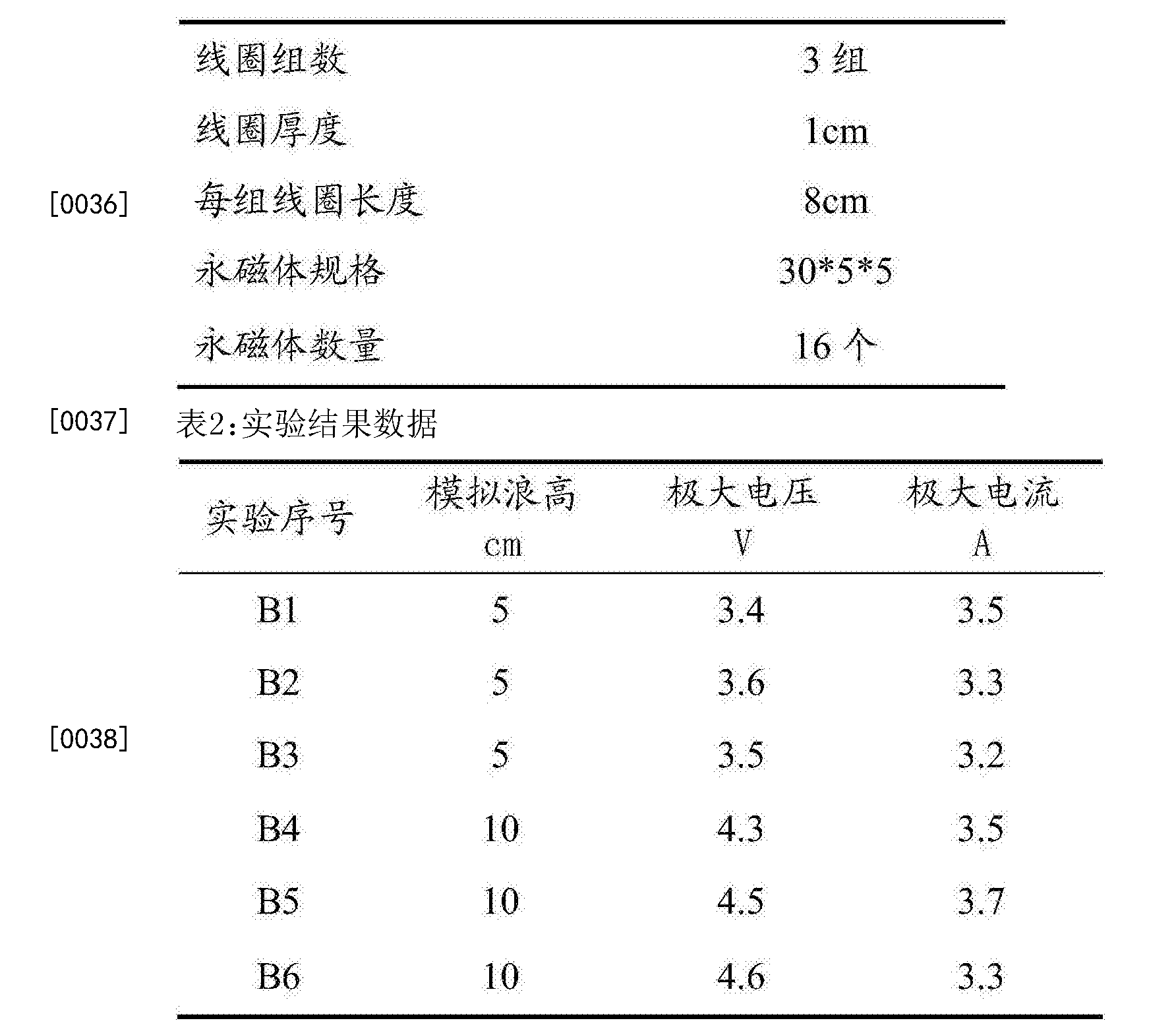 Figure CN107528419AD00061