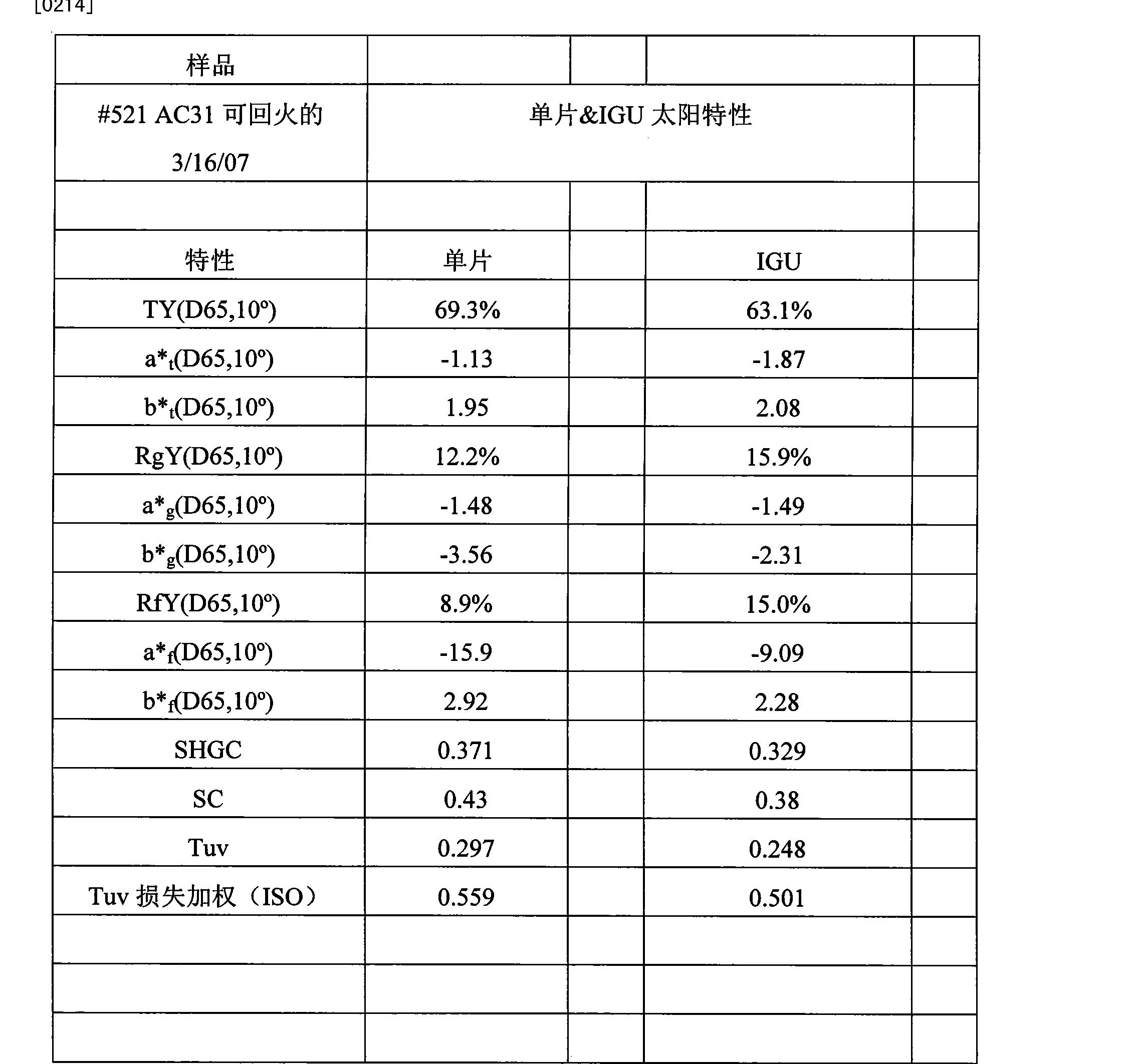 Figure CN101925552BD00361
