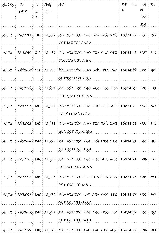 Figure CN105745528AD00441