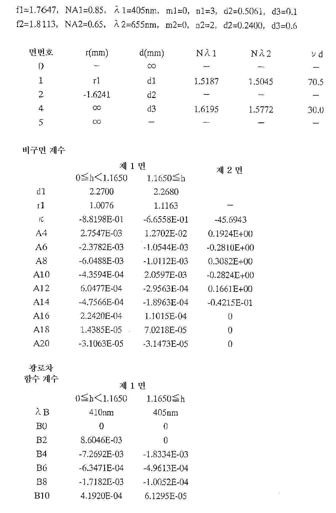 Figure 112004005701348-pat00016