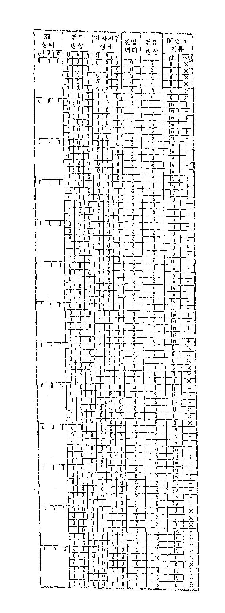 Figure 112006067339288-PAT00002