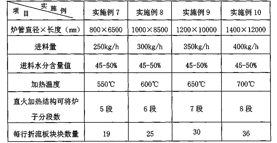 Figure CN103644730BD00112