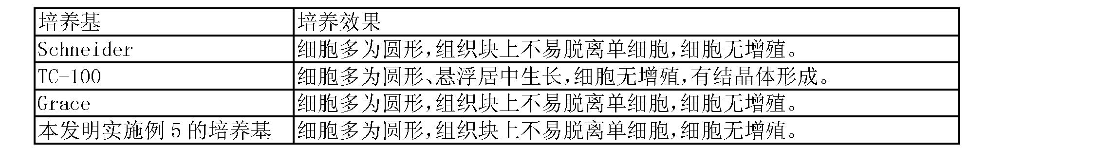 Figure CN102776148AD00171