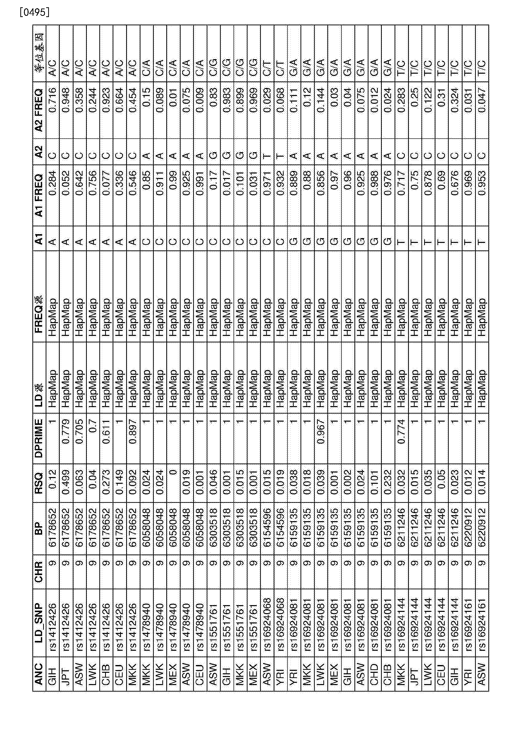 Figure CN107109494AD01661