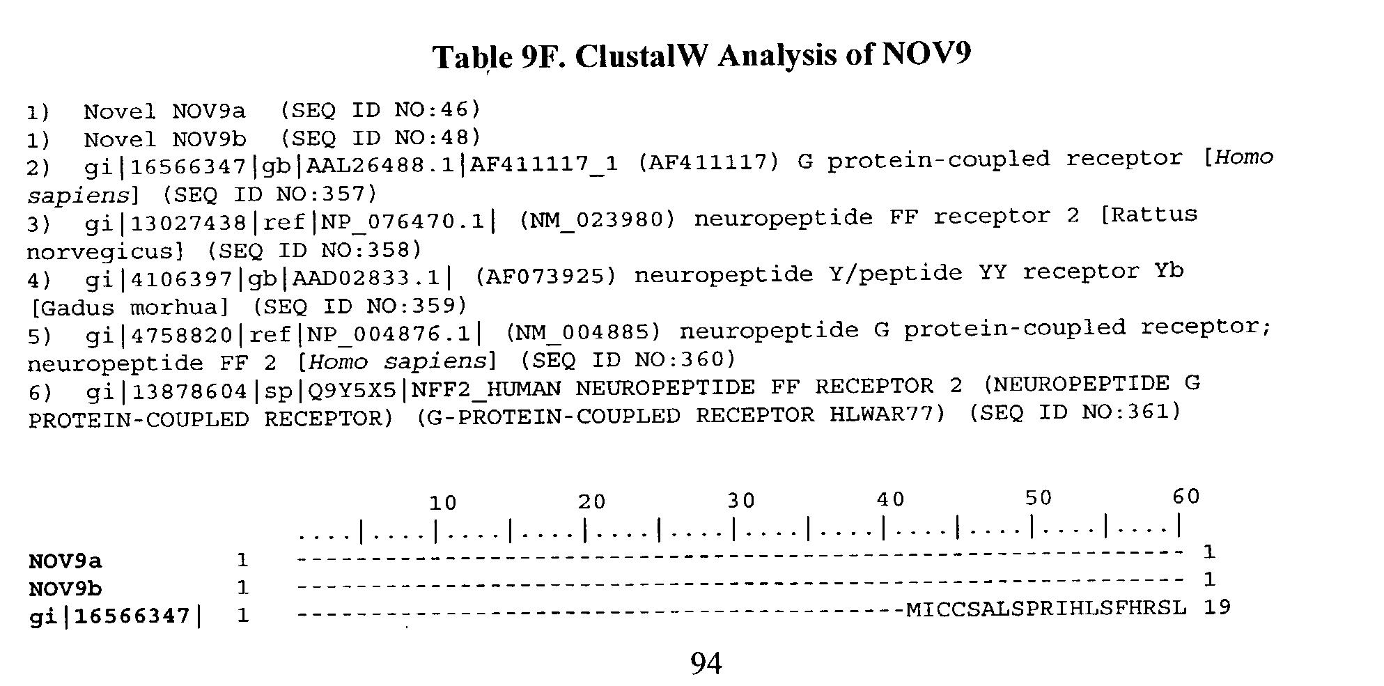Figure US20040033493A1-20040219-P00022