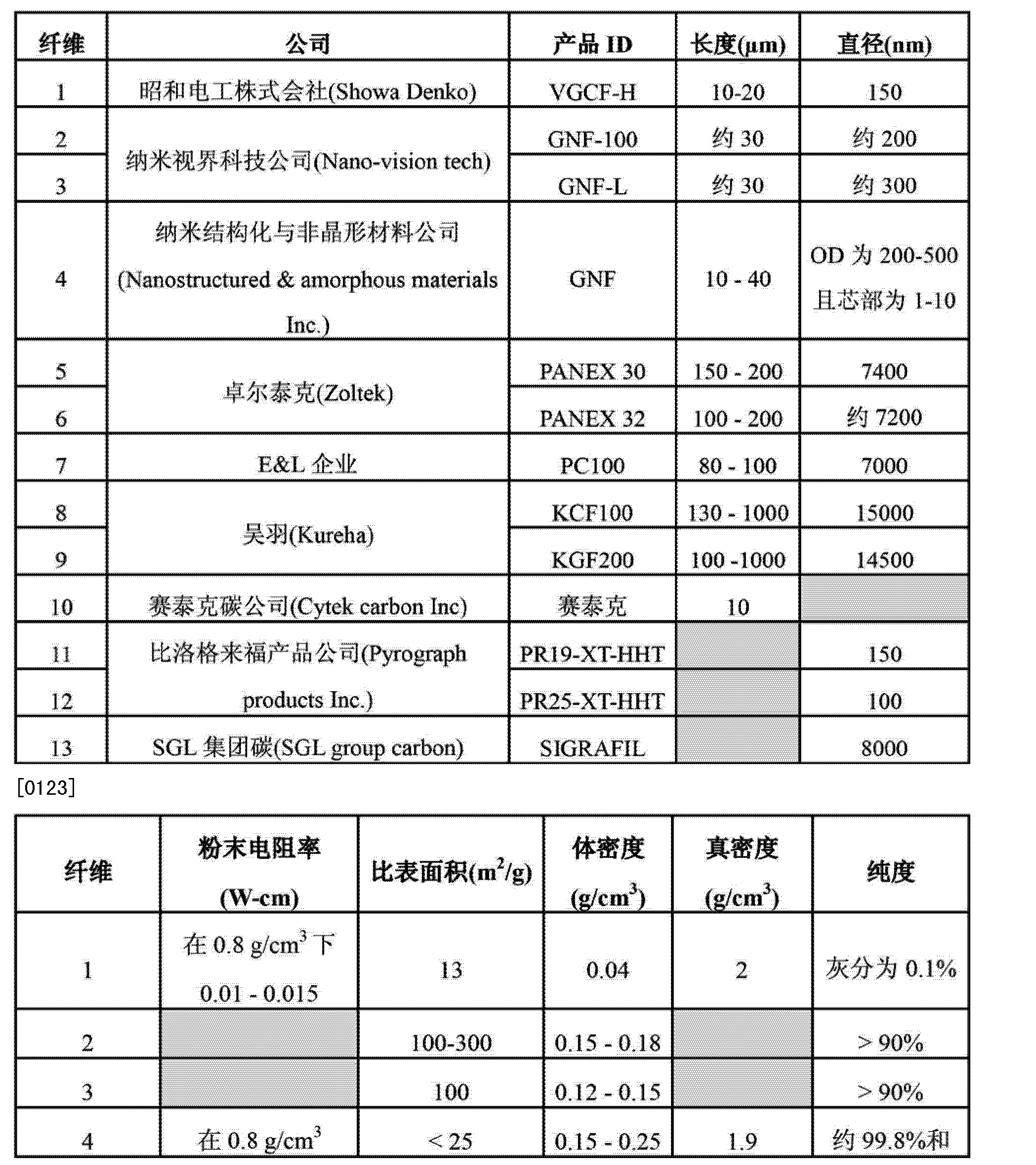 Figure CN102630355AD00211