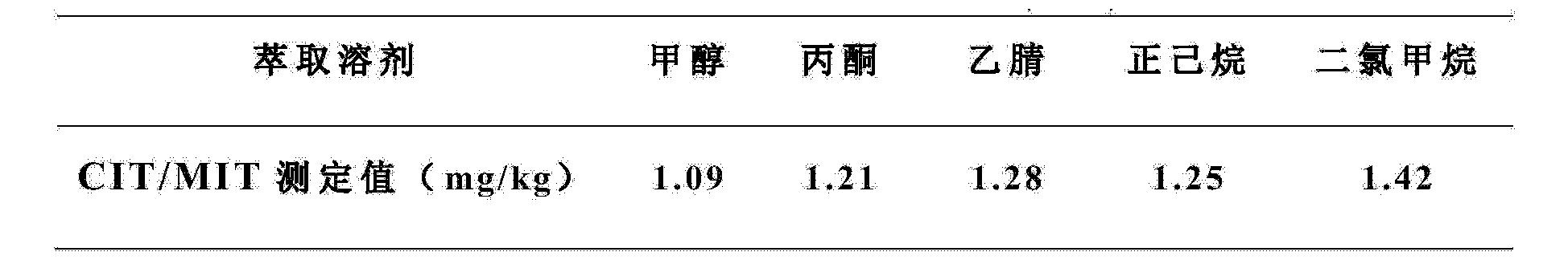 Figure CN103728394AD00082