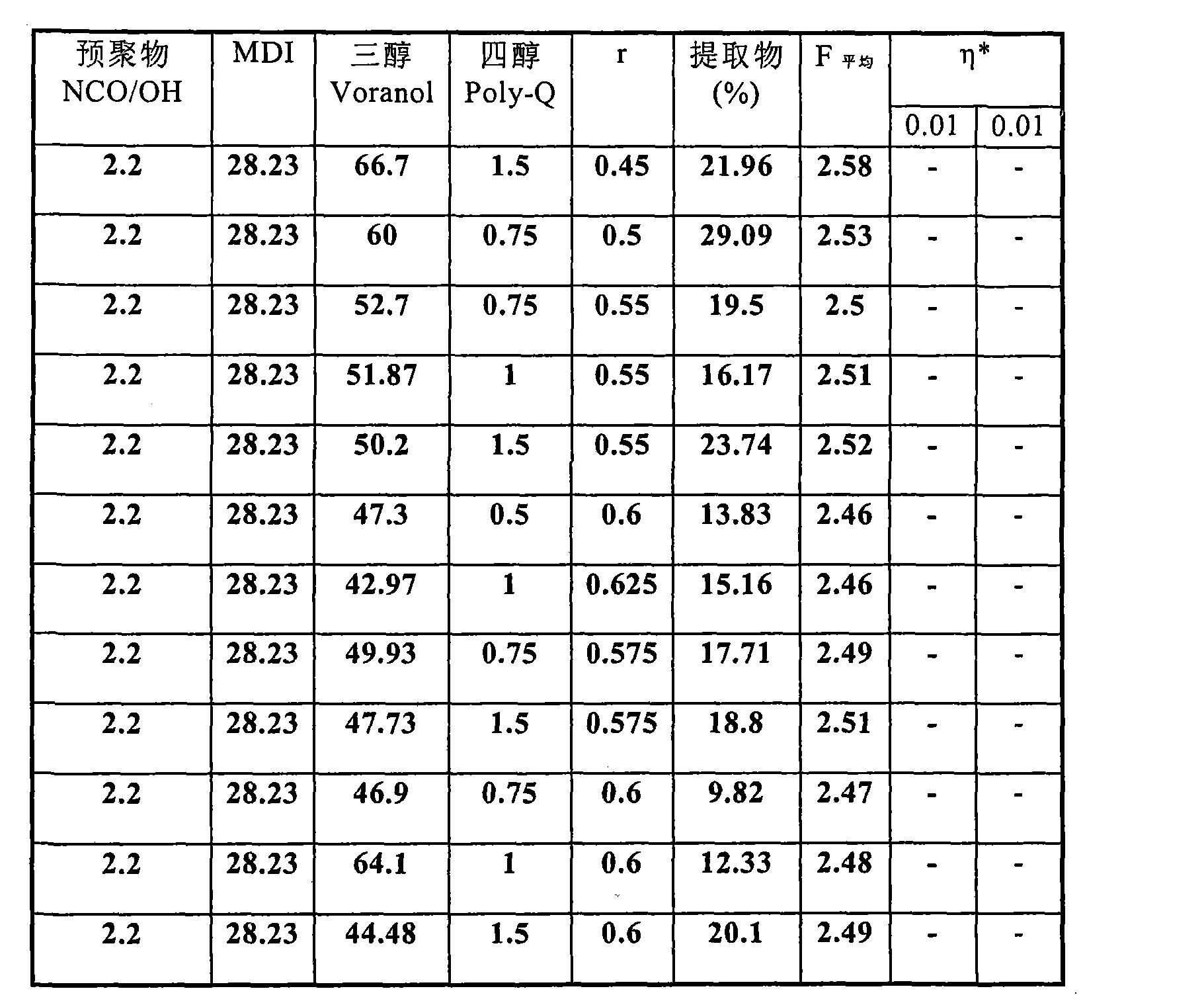Figure CN101039982BD00272