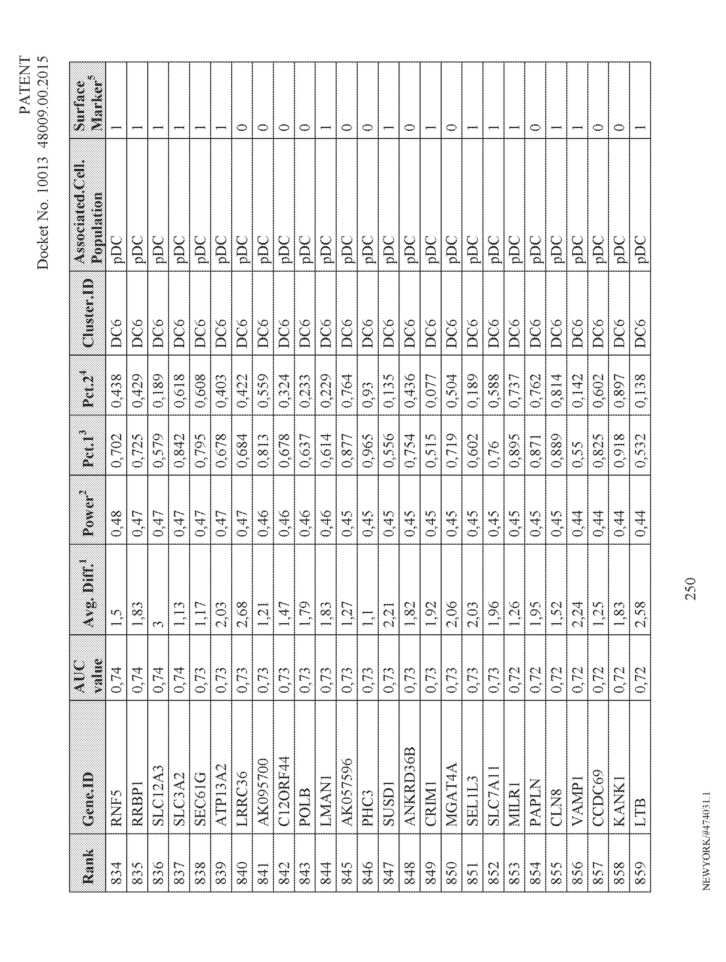 Figure imgf000252_0001