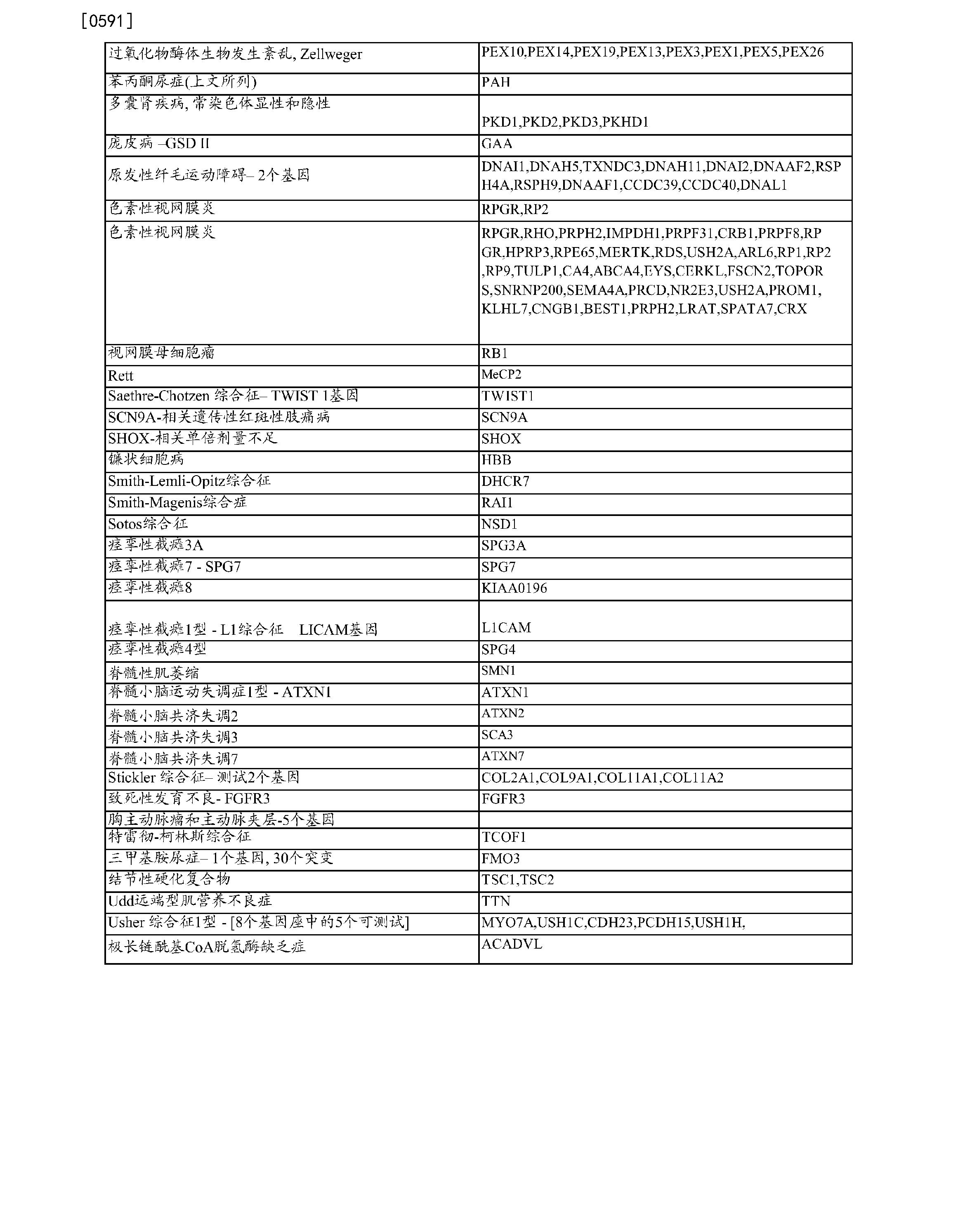 Pi18080: Rsv-val-0002: Invalid Expression (   )  Crx-api-0004 Data Size