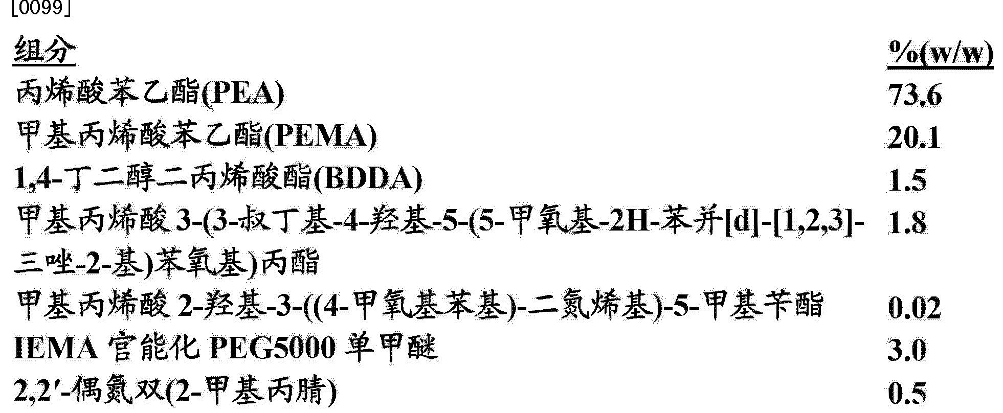 Figure CN102946913BD00121