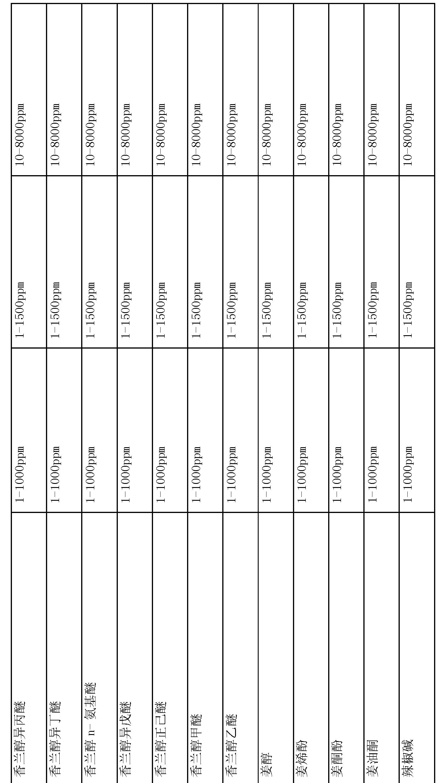 Figure CN101511202BD00471