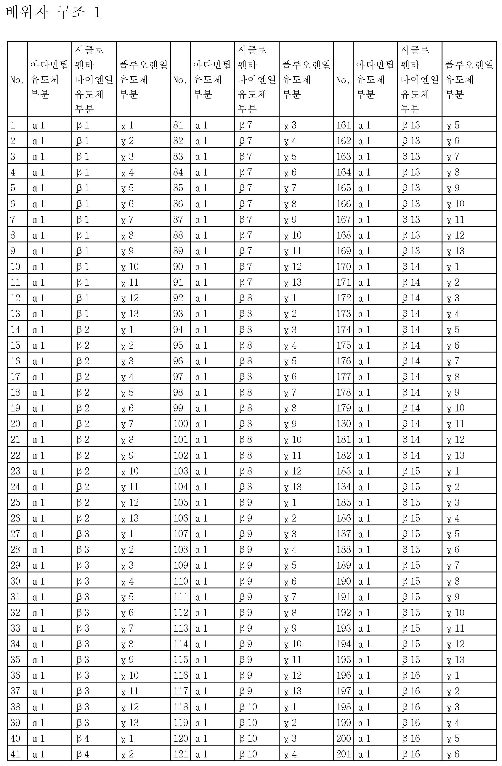 Figure 112015097461849-pct00009