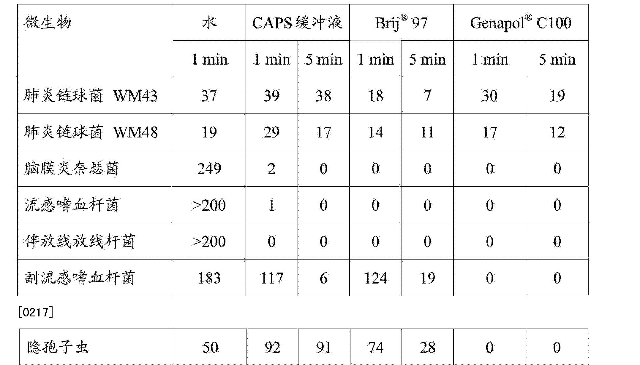 Figure CN102272602BD00301