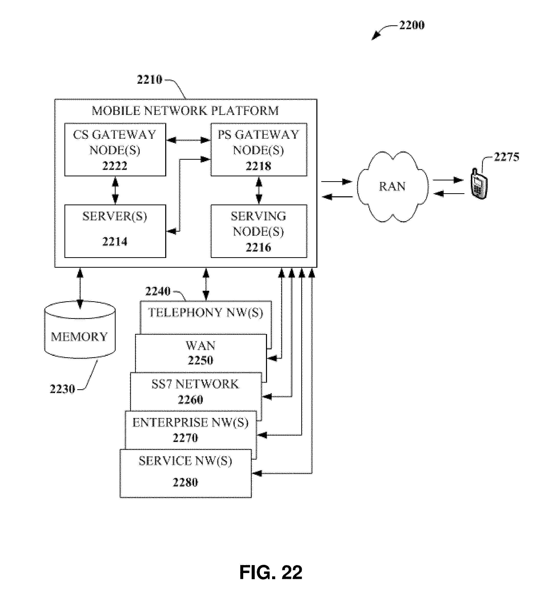 house wiring tools list pdf