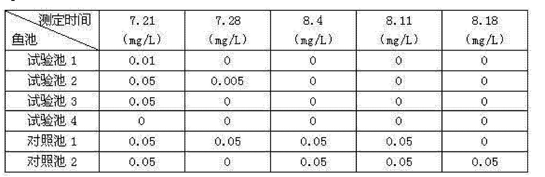 Figure CN103910548BD00092