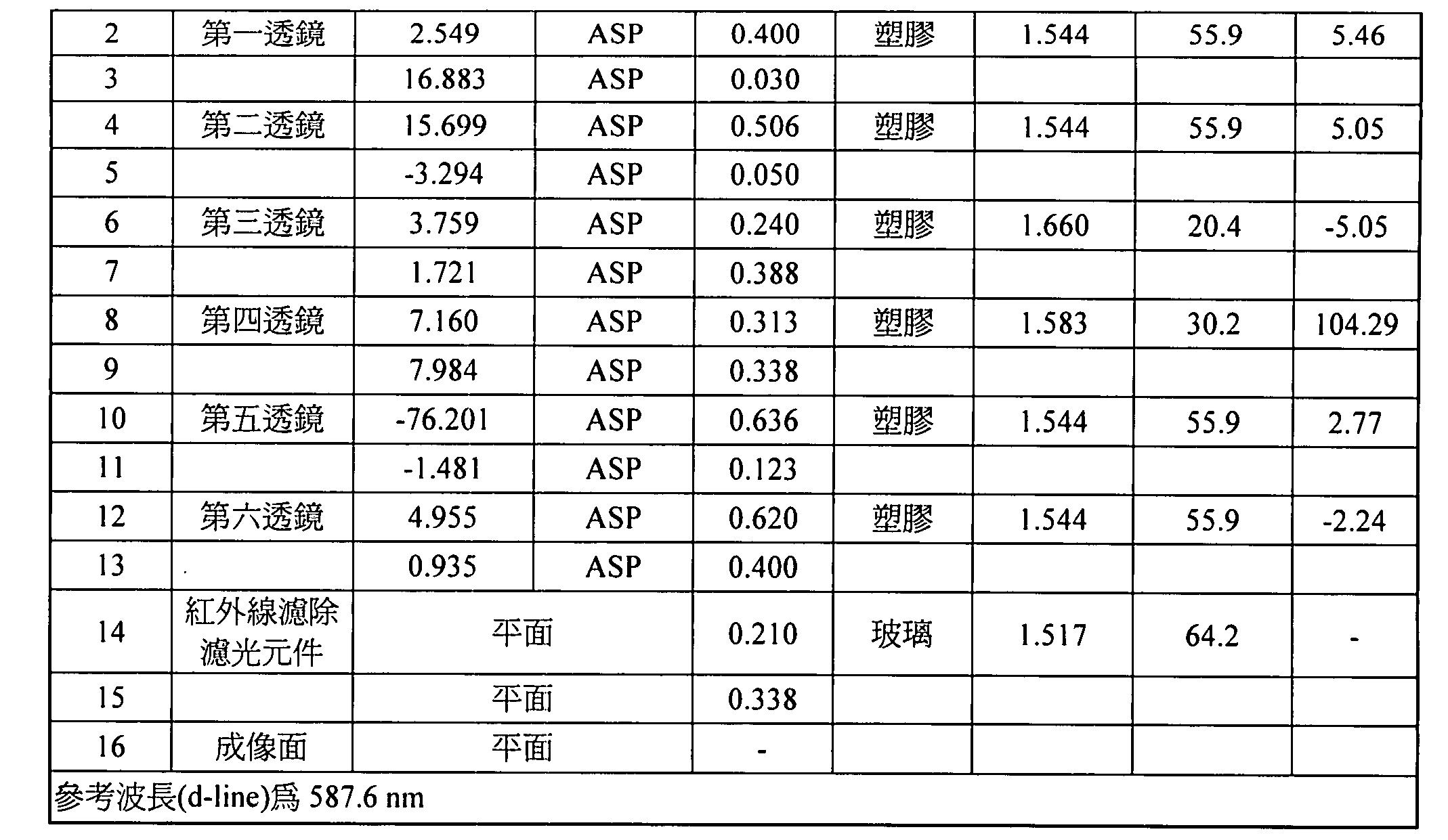 Figure TWI610090BD00031