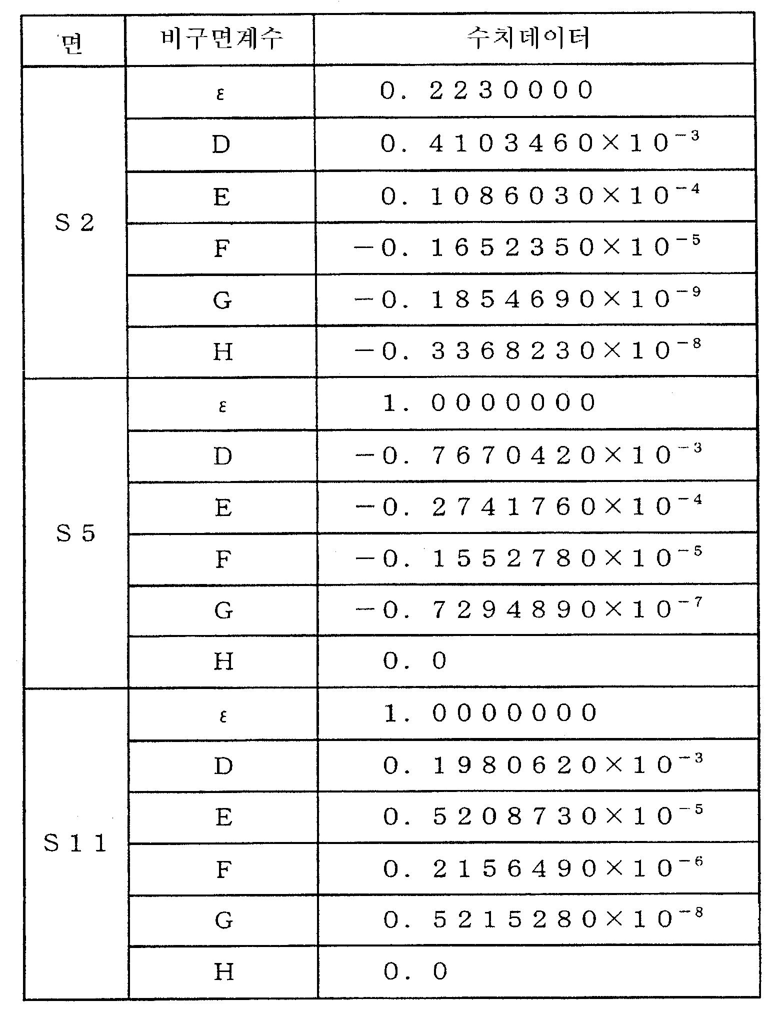 Figure 112005021782010-pat00007