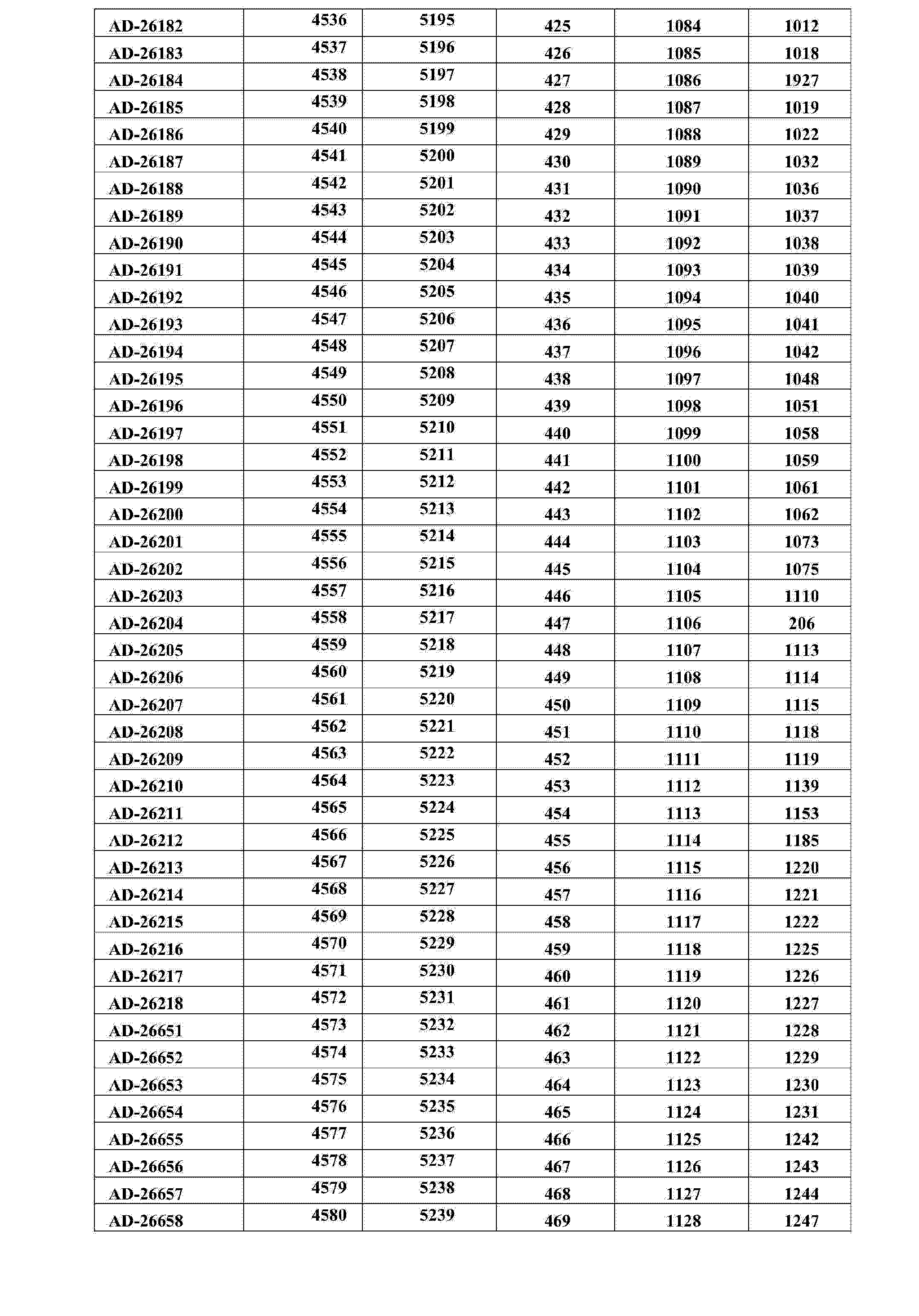 Figure CN104302768AD00181
