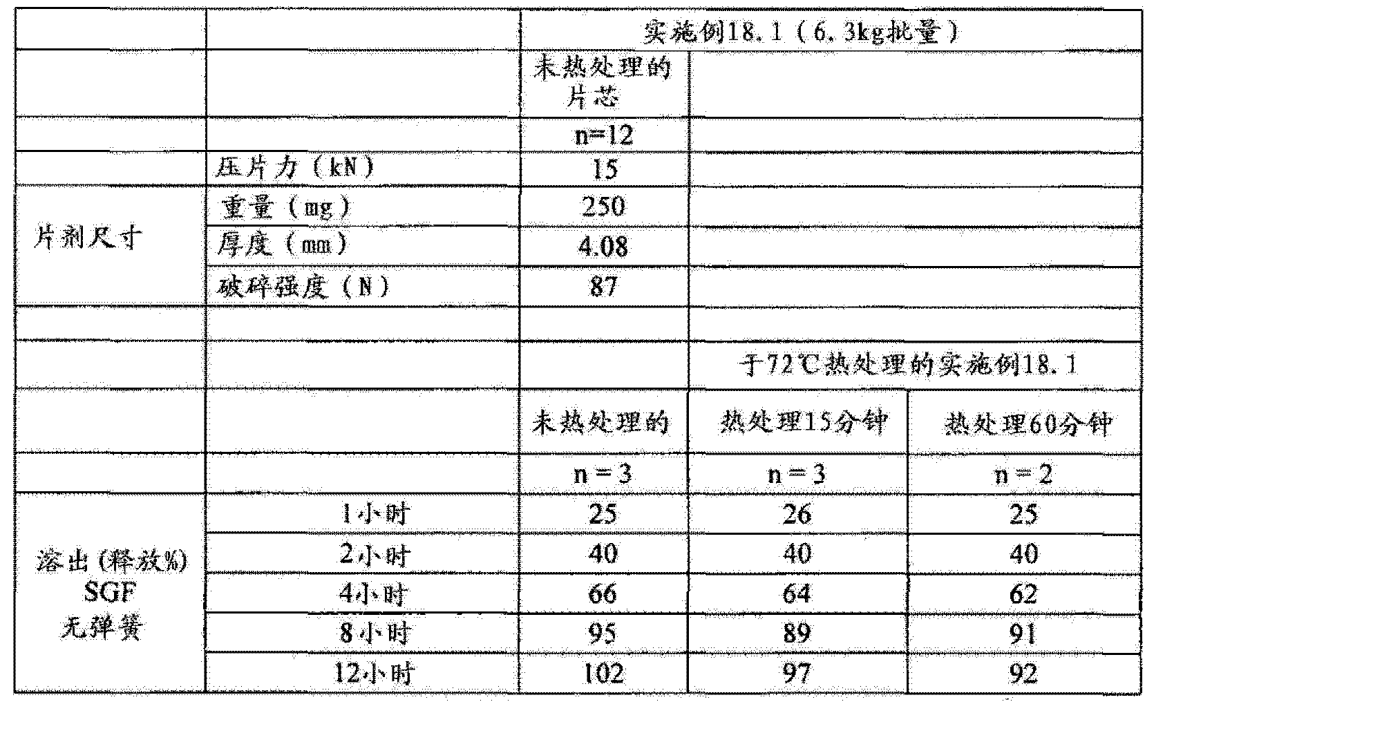 Figure CN102657630AD01202