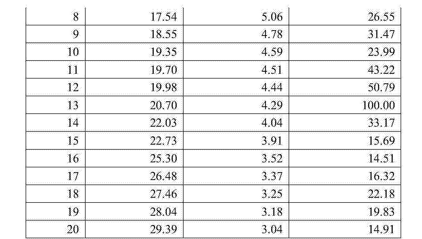Figure CN105061420AD00081