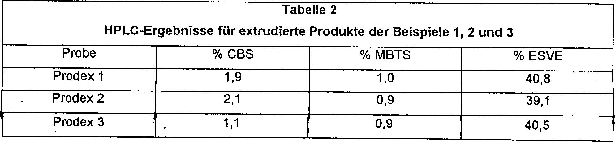 DE69921364T2 - In-situ preparation of bis (benzothiazolesulfen ...