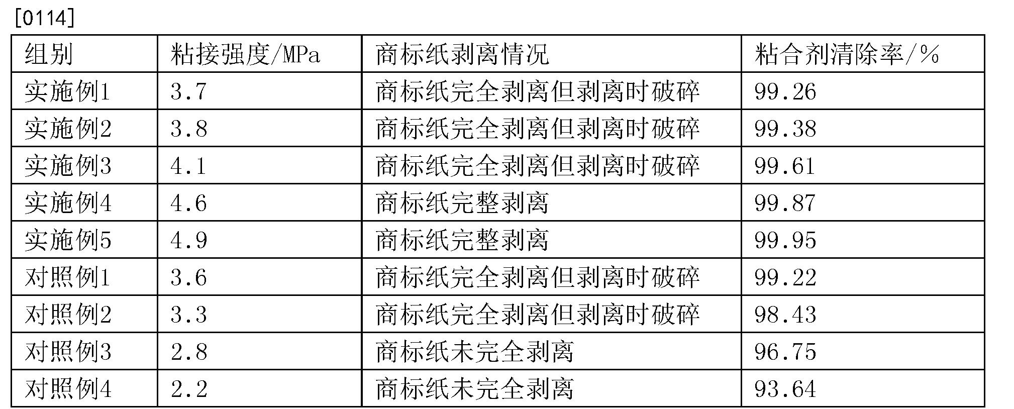 Figure CN108584046AD00091