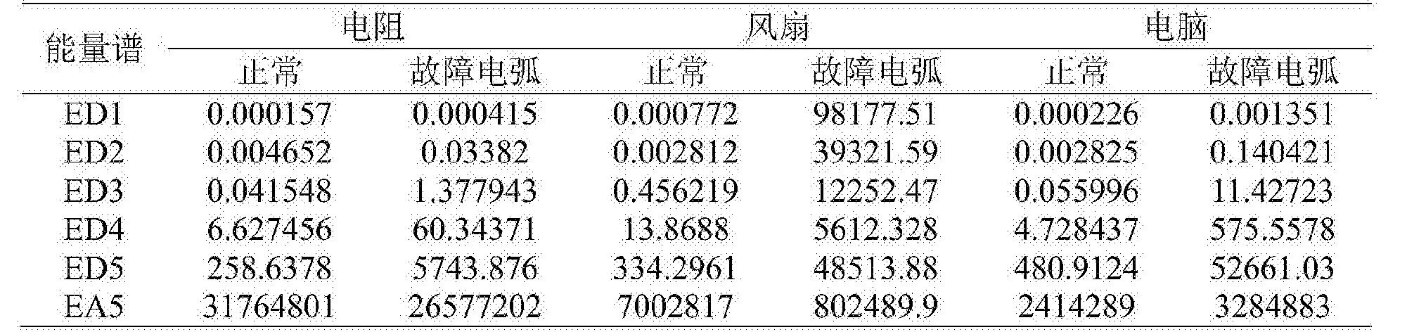 Figure CN108646149AD00081