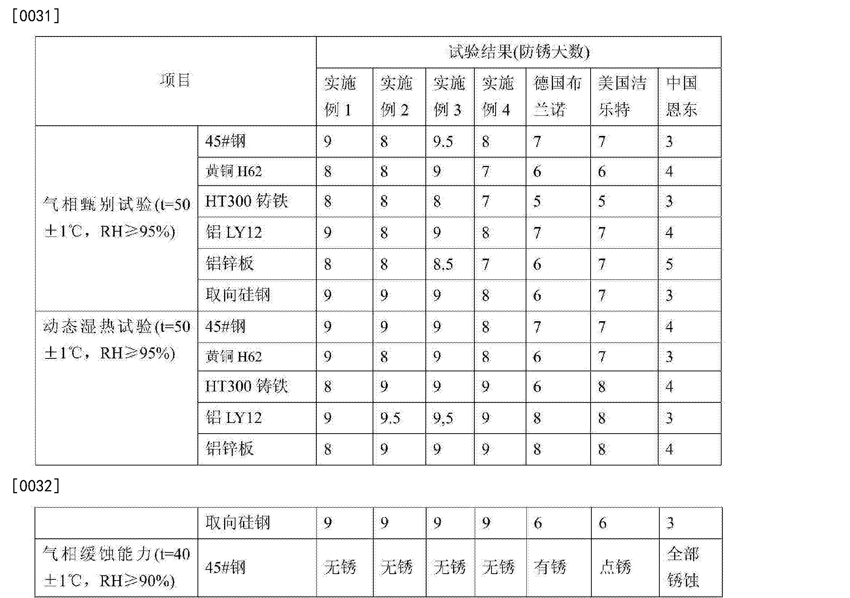 Figure CN104311969BD00061