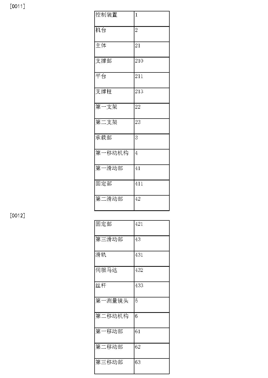 Figure CN102620651BD00041