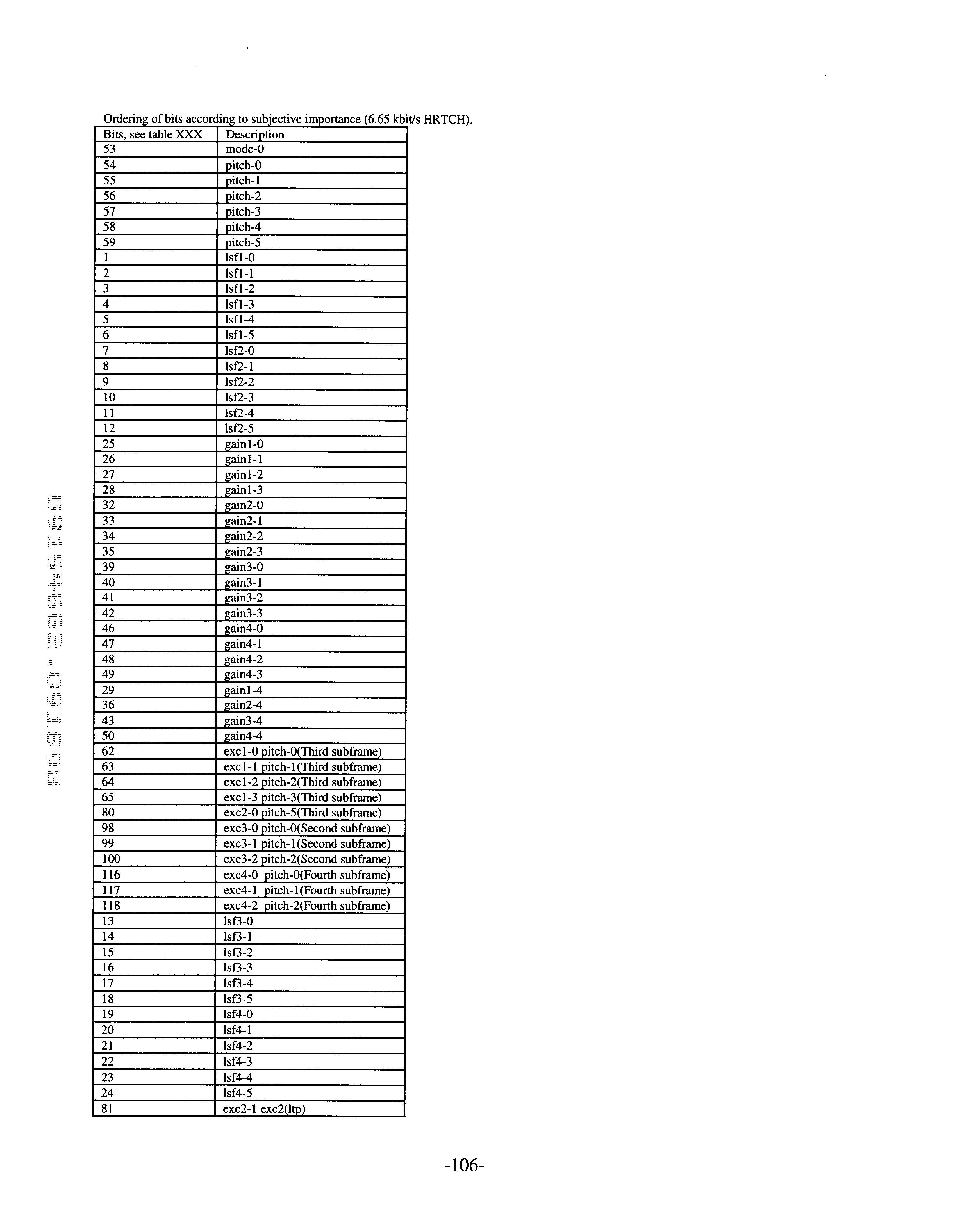 Figure US06493665-20021210-P00015