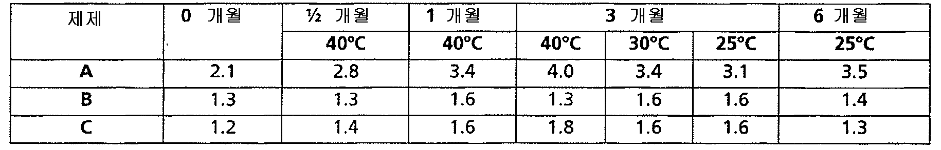 Figure 112011022962401-pat00014