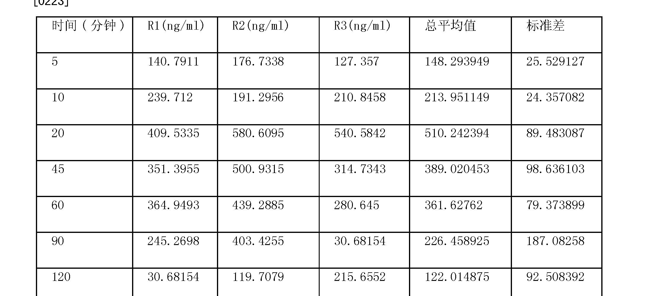Figure CN101378735BD00242
