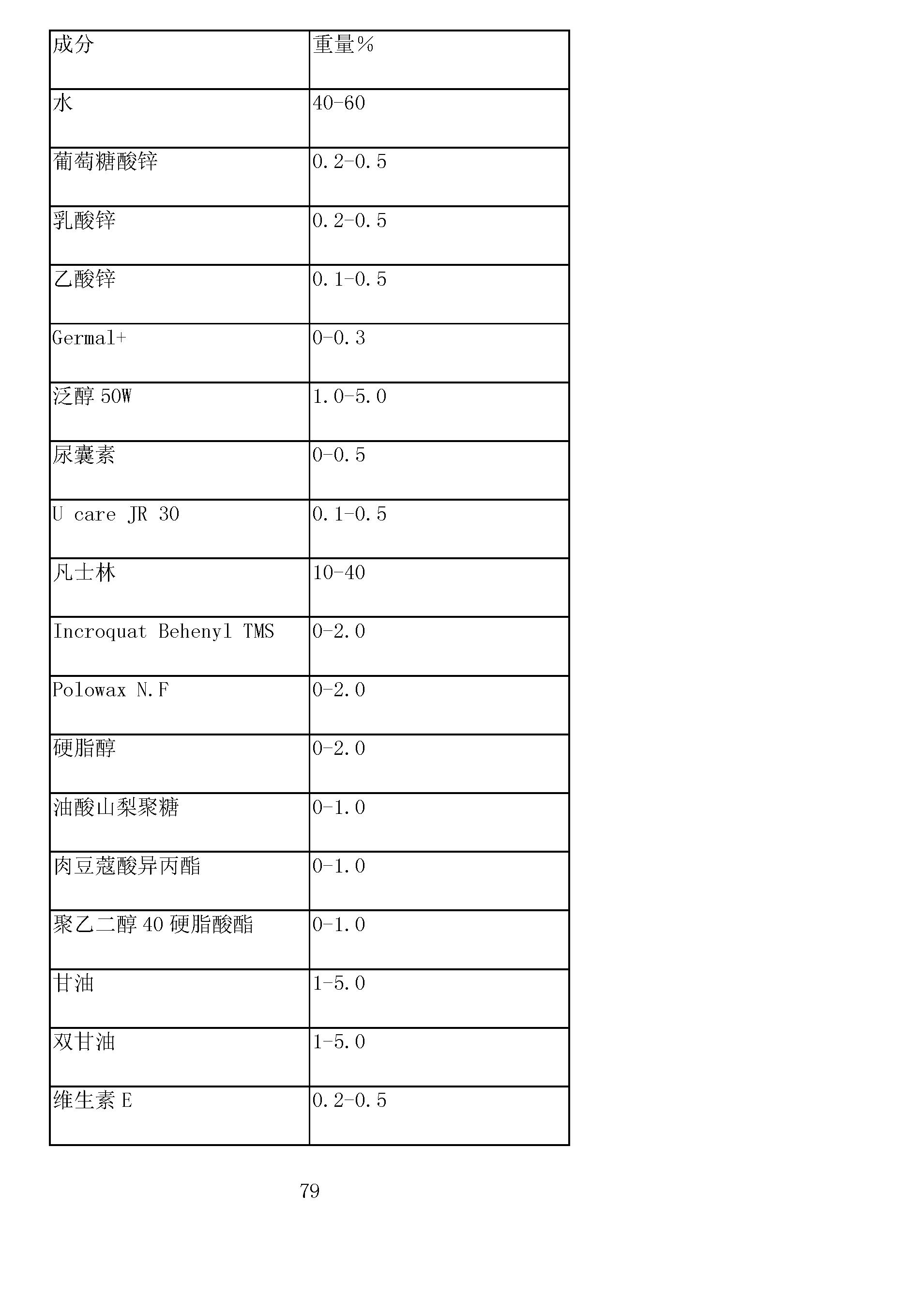 Figure CN101163455BD00791