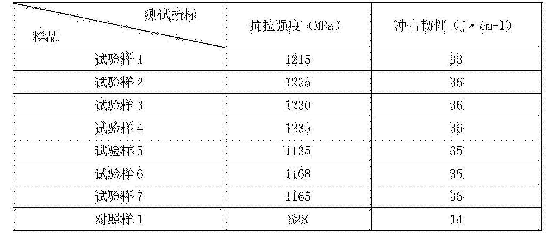 Figure CN107904441AD00071