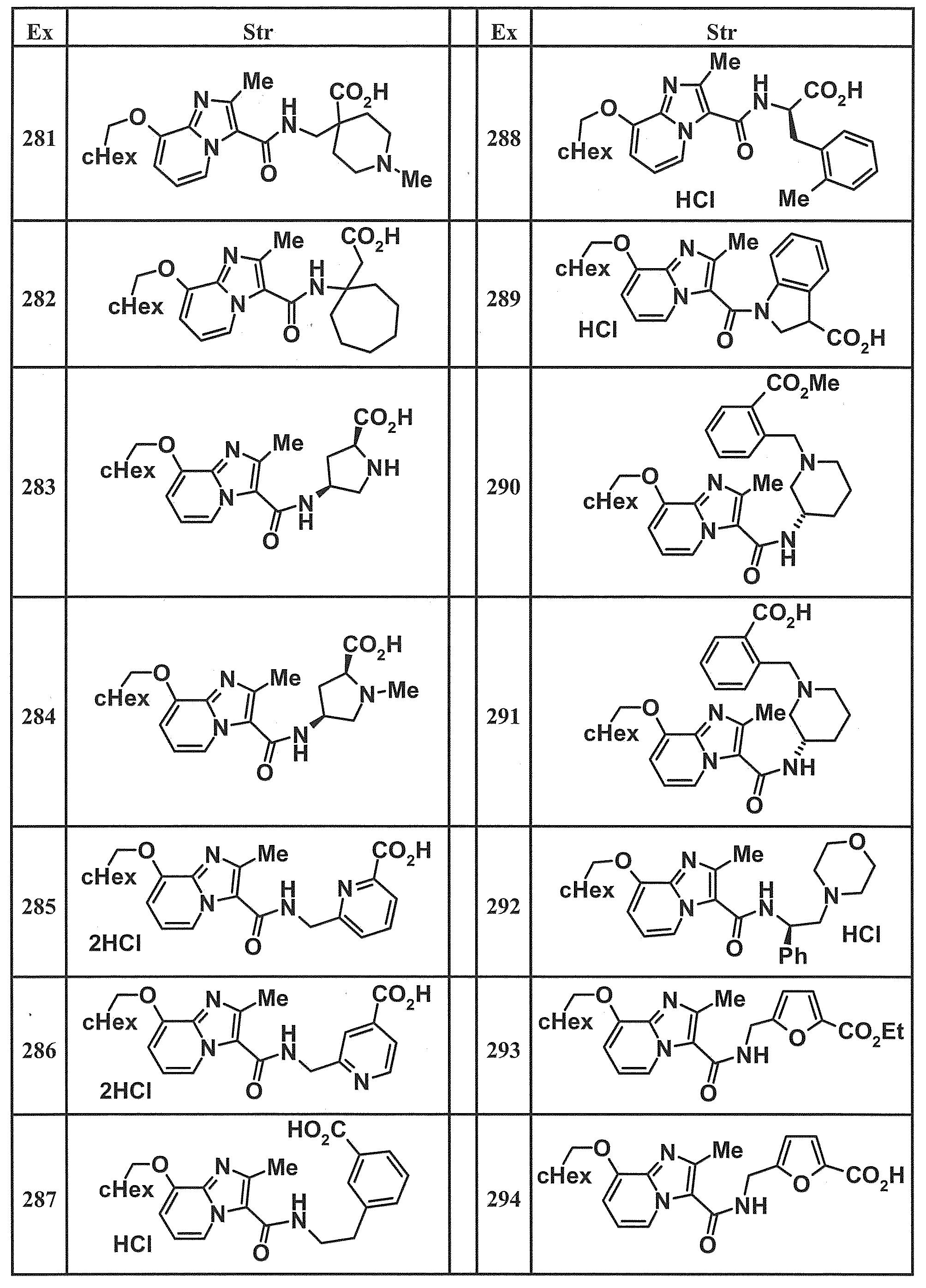 Figure JPOXMLDOC01-appb-T000079