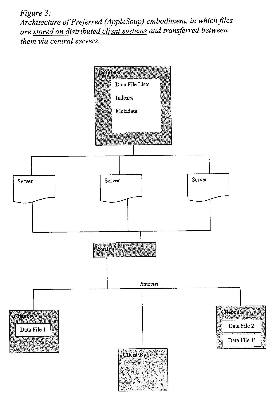 Figure US20020049760A1-20020425-P00103
