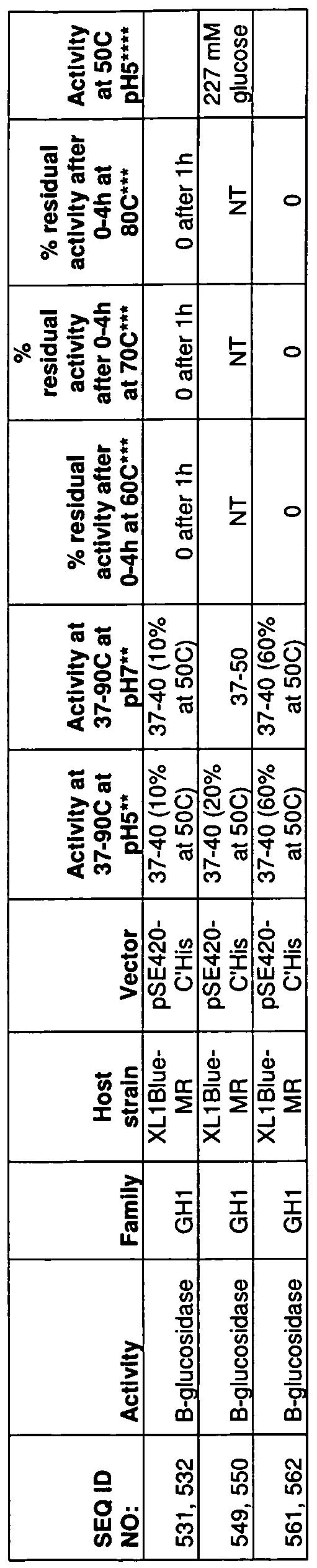 Figure imgf000338_0002